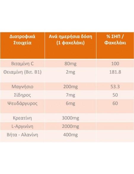 MENARINI Sustenium Plus με γεύση πορτοκάλι 22 φακελάκια των 8g